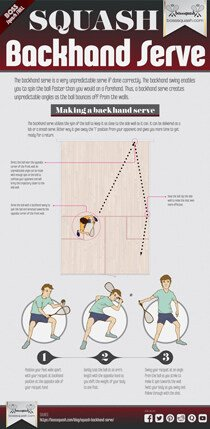 thumb_Squash-Backand-Serve_210x429px