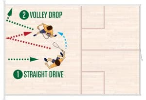 Straight Drive Volley Drop Drill