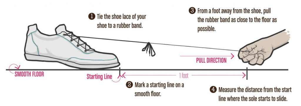 Rubber Shoe Sole Traction Test