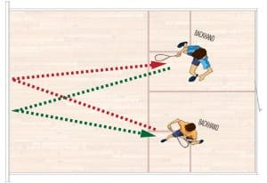 Backhand Underhand Drill for two 2