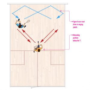 Doubles Footwork Tip Drill