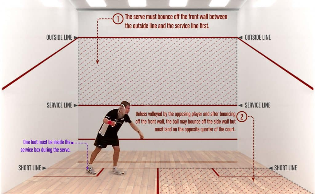 15 Squash Rules That Confuse Other Racket Sport Players ...
